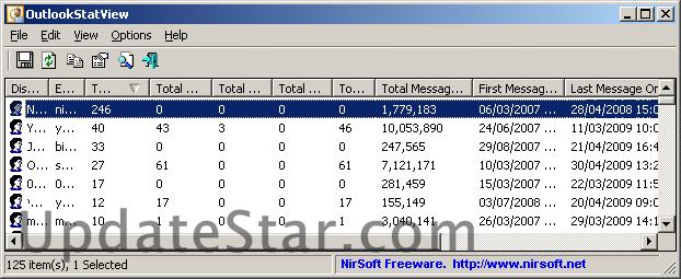 OutlookStatView 2.15