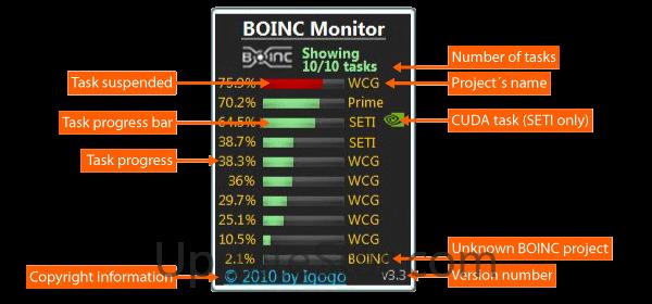 BOINC Monitor 9.84